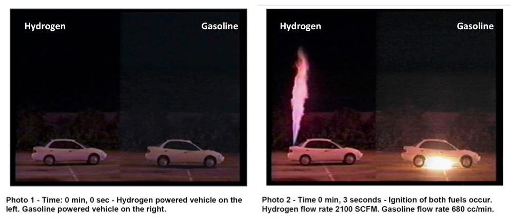 hydrogen_vs_bensin1