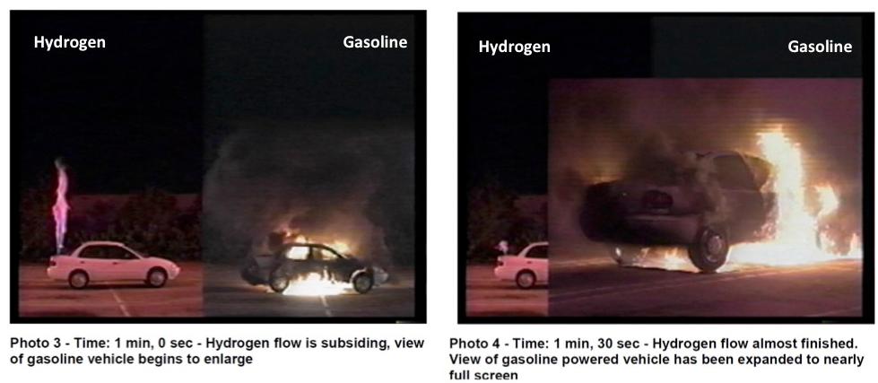 hydrogen_vs_bensin2