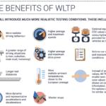 ACEA med faktabrosjyre om WLTP